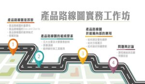 【PM203】產品策略與產品路線圖實務工作坊